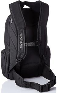 Best Travel Backpack 2018