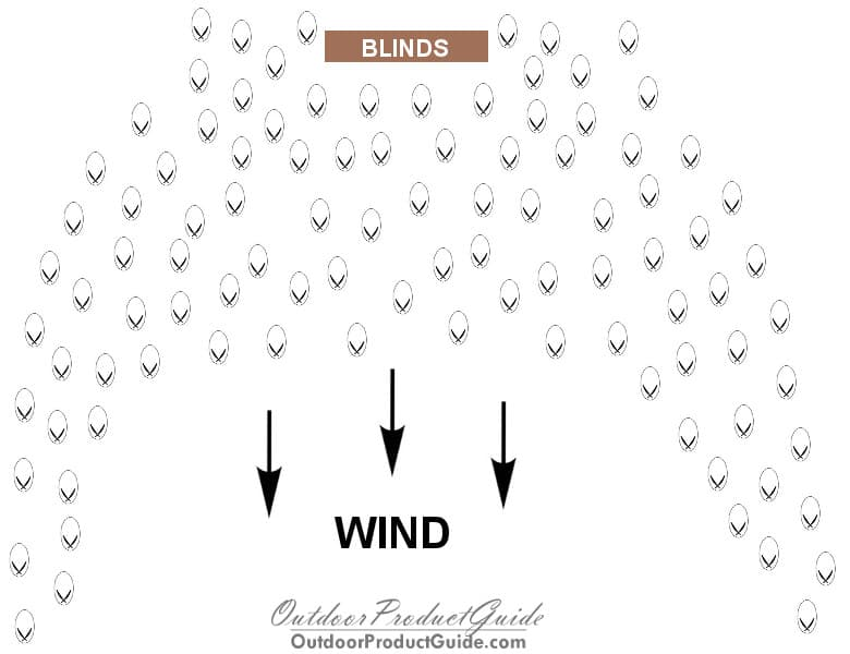 Snow-Goose-Spread-Diagram-blinds